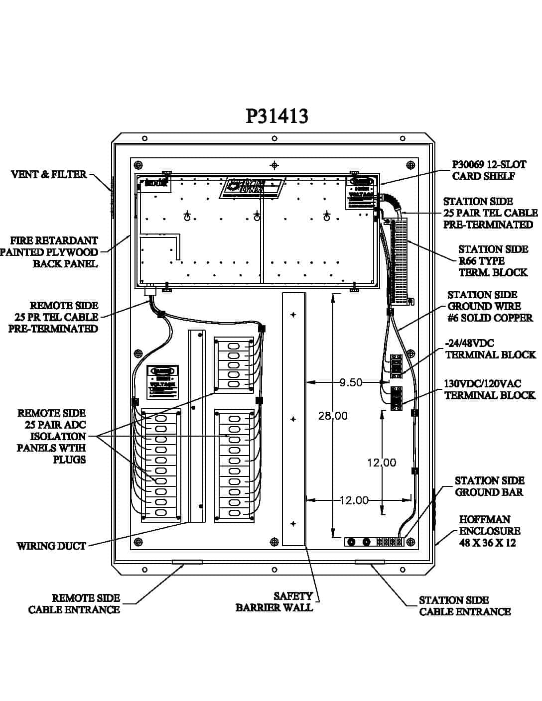 P31413 Turnkey Protection Packages – 12 slot PDF thumbnail