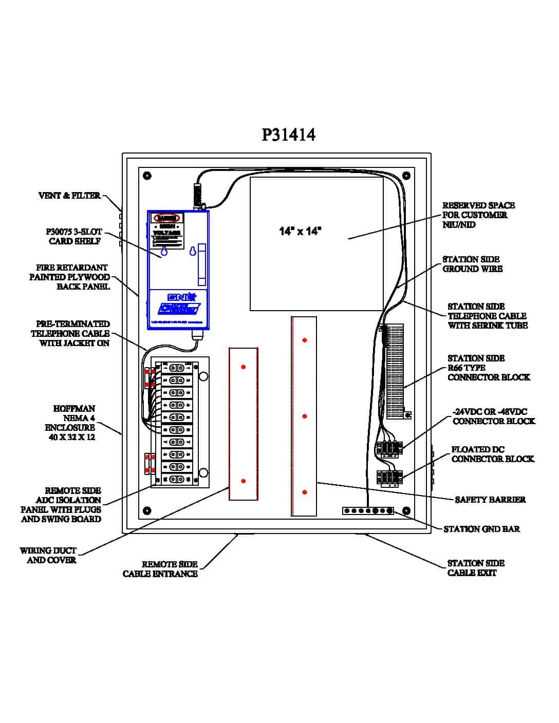 P31414 Turnkey Protection Packages – 3 slot PDF thumbnail