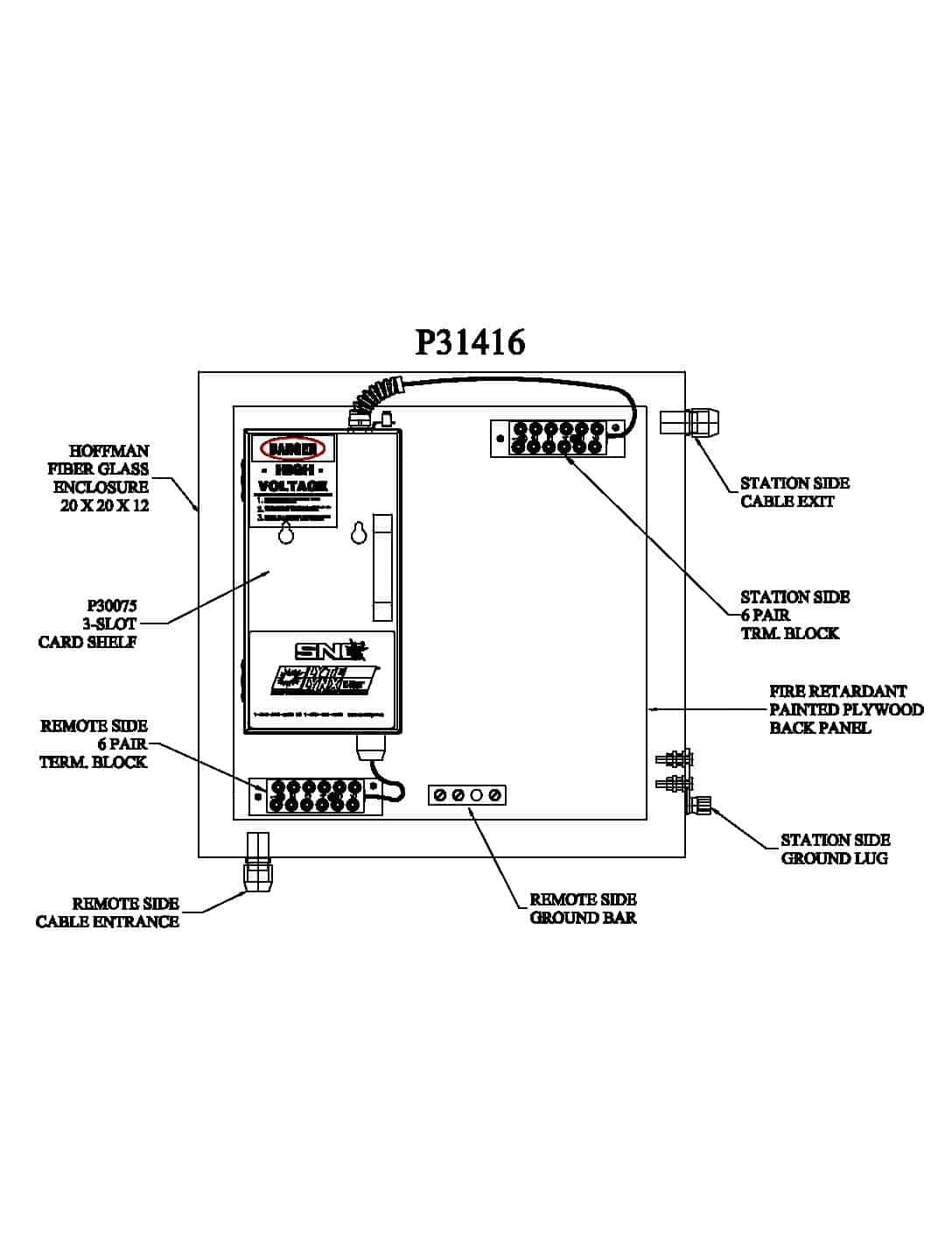 P31416 Turnkey Protection Packages – 3 slot PDF thumbnail
