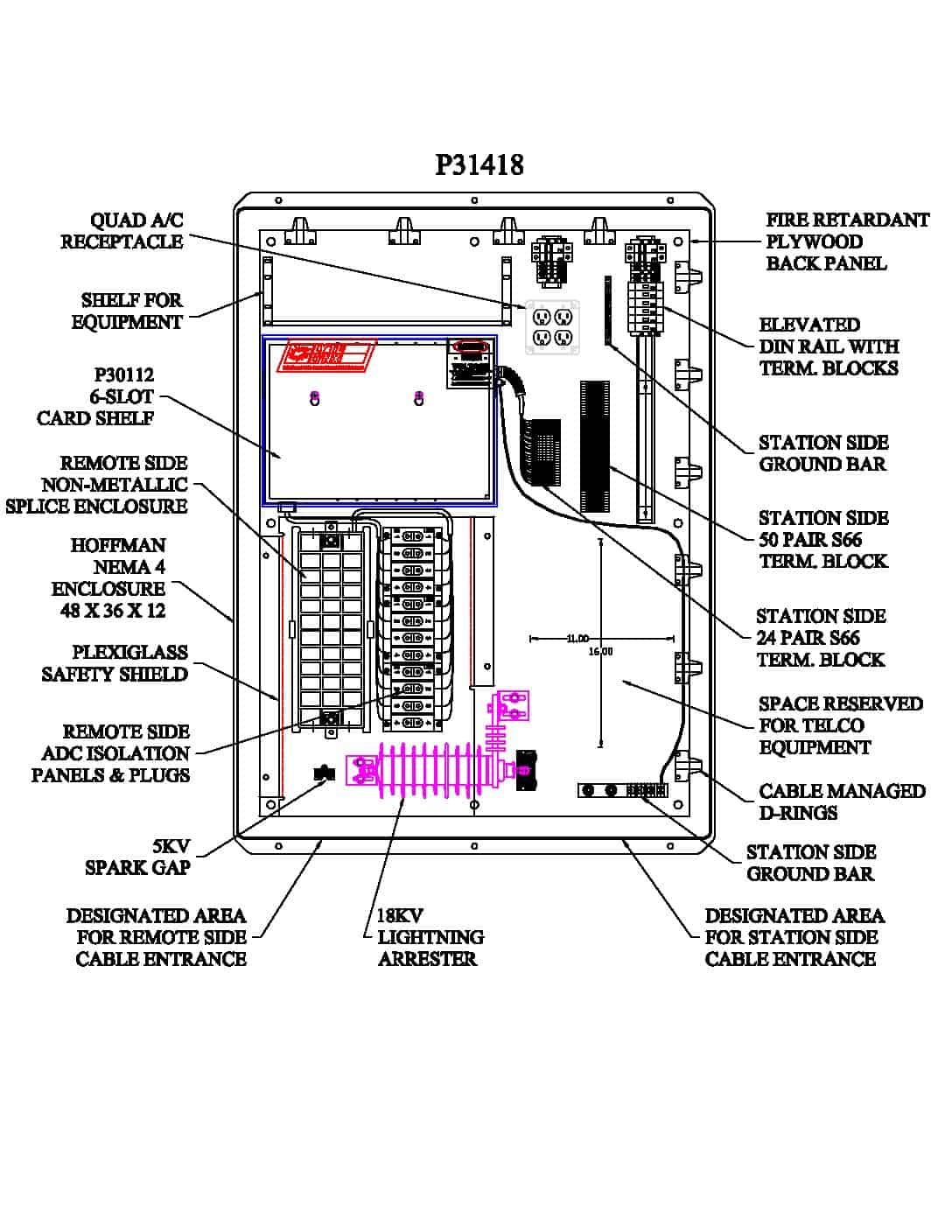 P31418 Turnkey Protection Packages – 6 slot PDF thumbnail