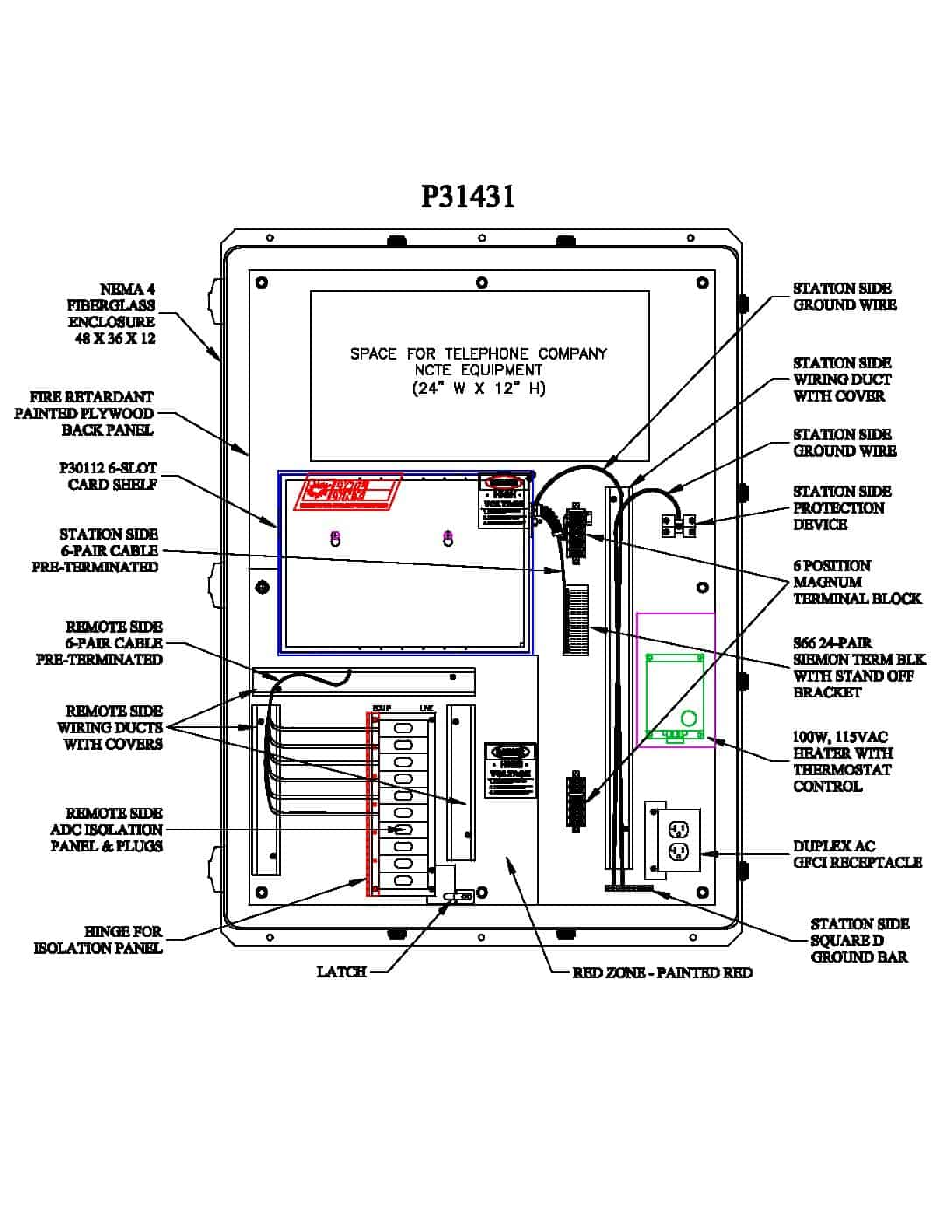 P31431 Turnkey Protection Packages – 6 slot PDF thumbnail